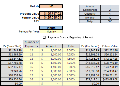 excel annuity payout calculator vatoz atozdevelopment co