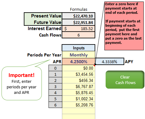 Present and future value proofs excel cfo for Future value excel template