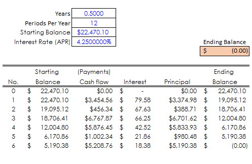 Excel magic trick 1410: calculate closing balance for each month.