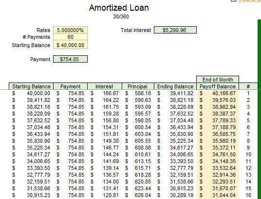 compare loans side by side