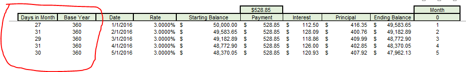 variable rate amortization day year count last payment options