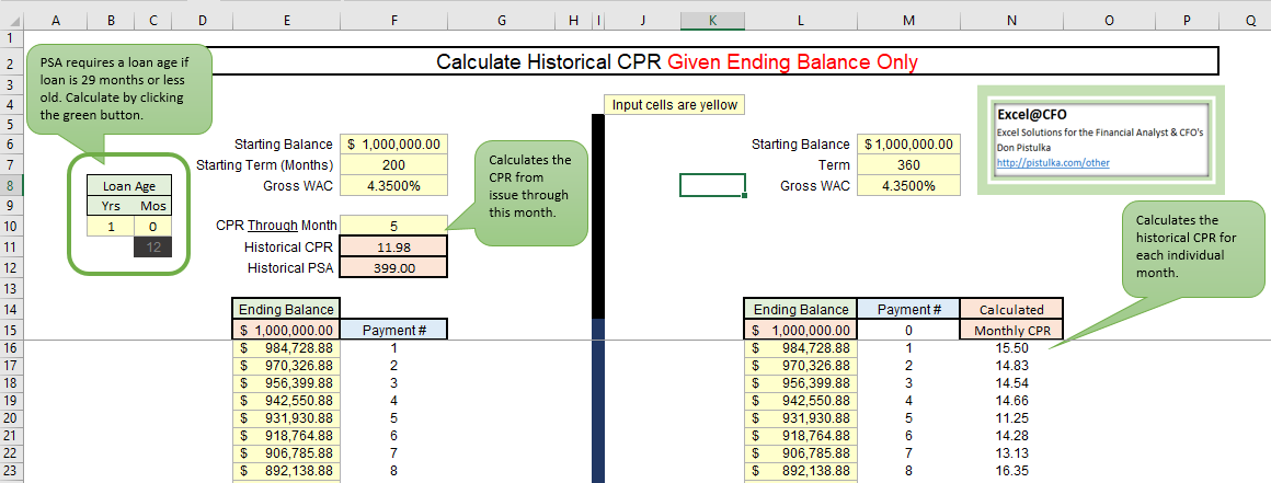 change to calculate historic cpr and psa excel cfo