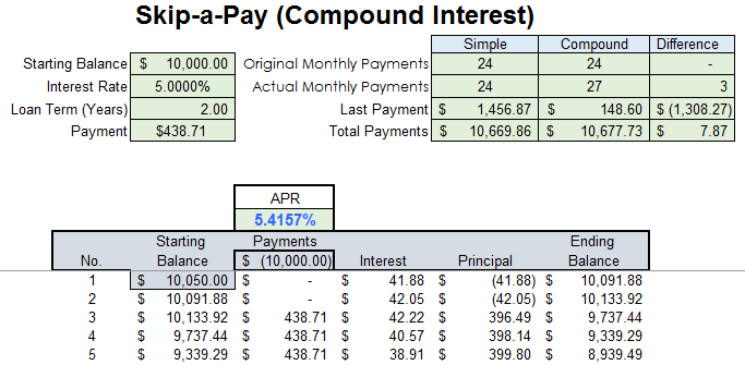 actually for one or two skipped payments the apr for simple interest and compound interest was very close the only difference see the comparison on the
